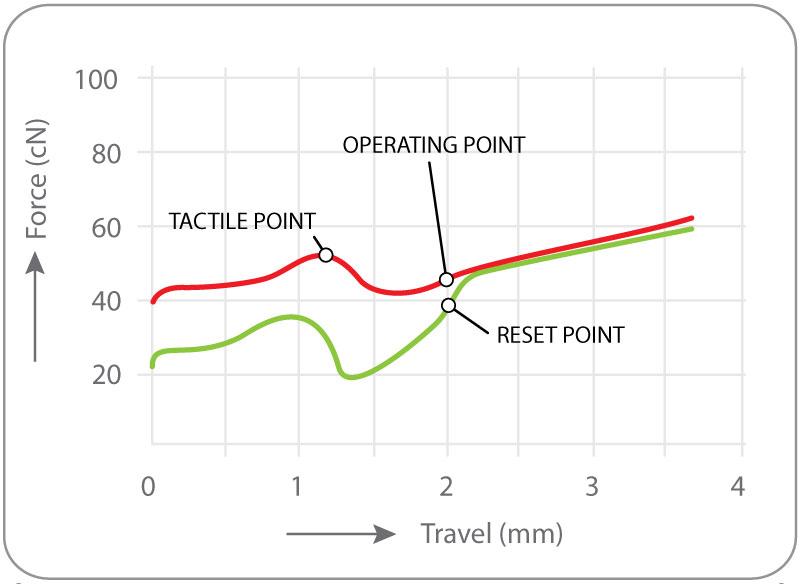 force-diagram-soft-2